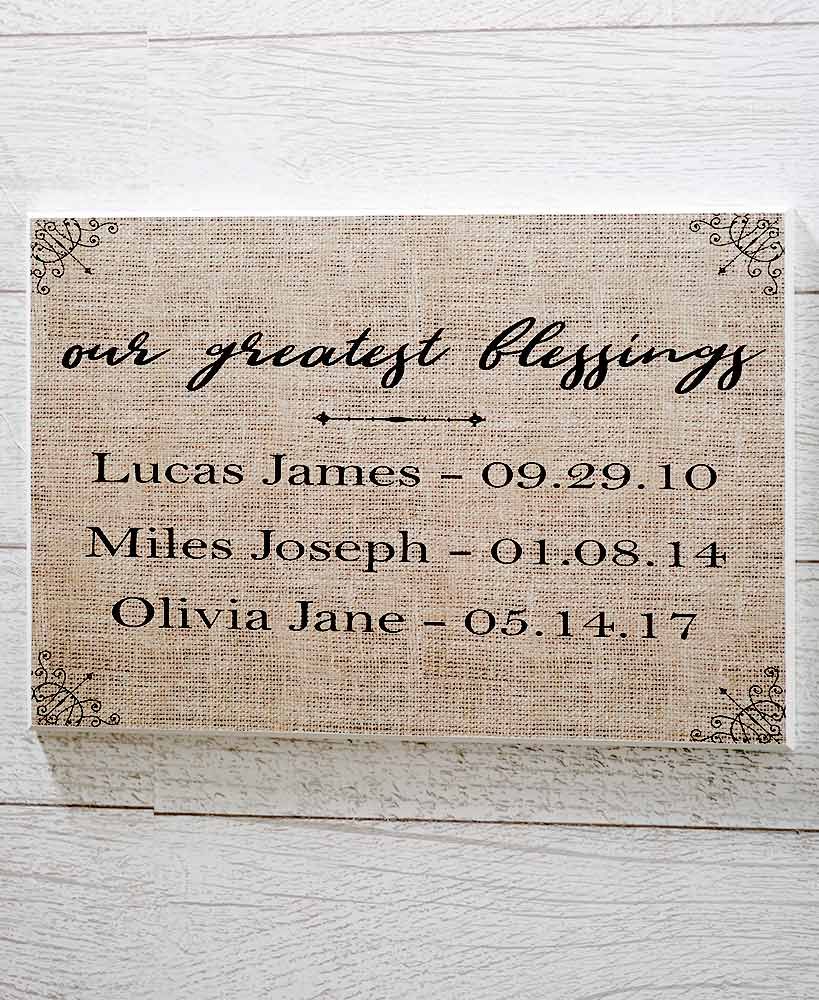 Our Greatest Blessings Personalized Wall Plaque